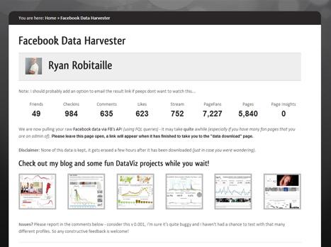 Pullin' Data